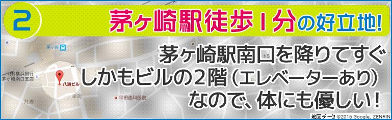2,茅ヶ崎駅徒歩1分の好立地!茅ヶ崎駅南口を降りてすぐ。しかもビルの2階(エレベーター有り)なので、体にも優しい!